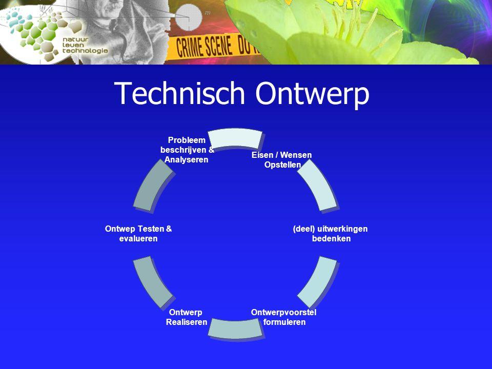 Technisch Ontwerp