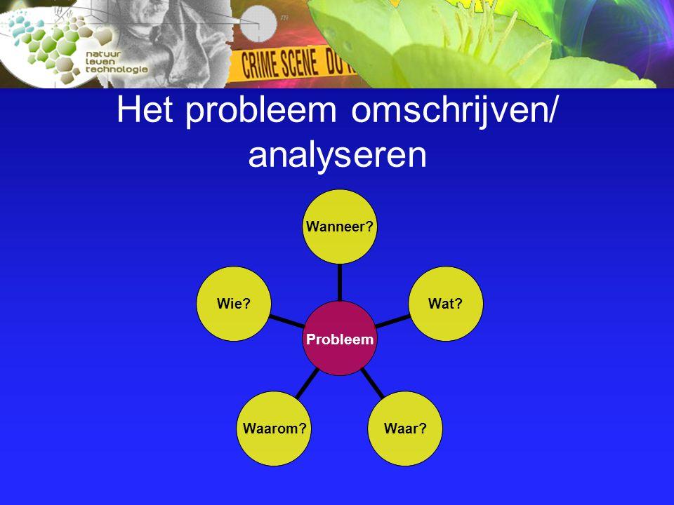 Het probleem omschrijven/ analyseren
