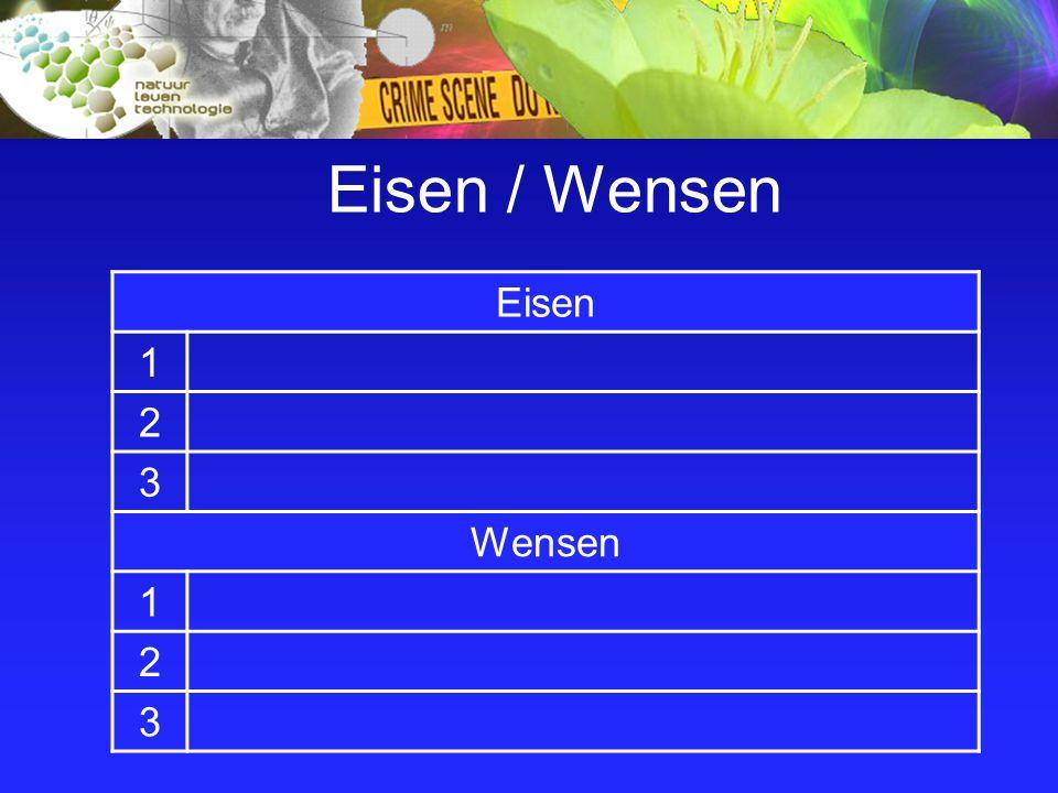 Eisen / Wensen Eisen 1 2 3 Wensen