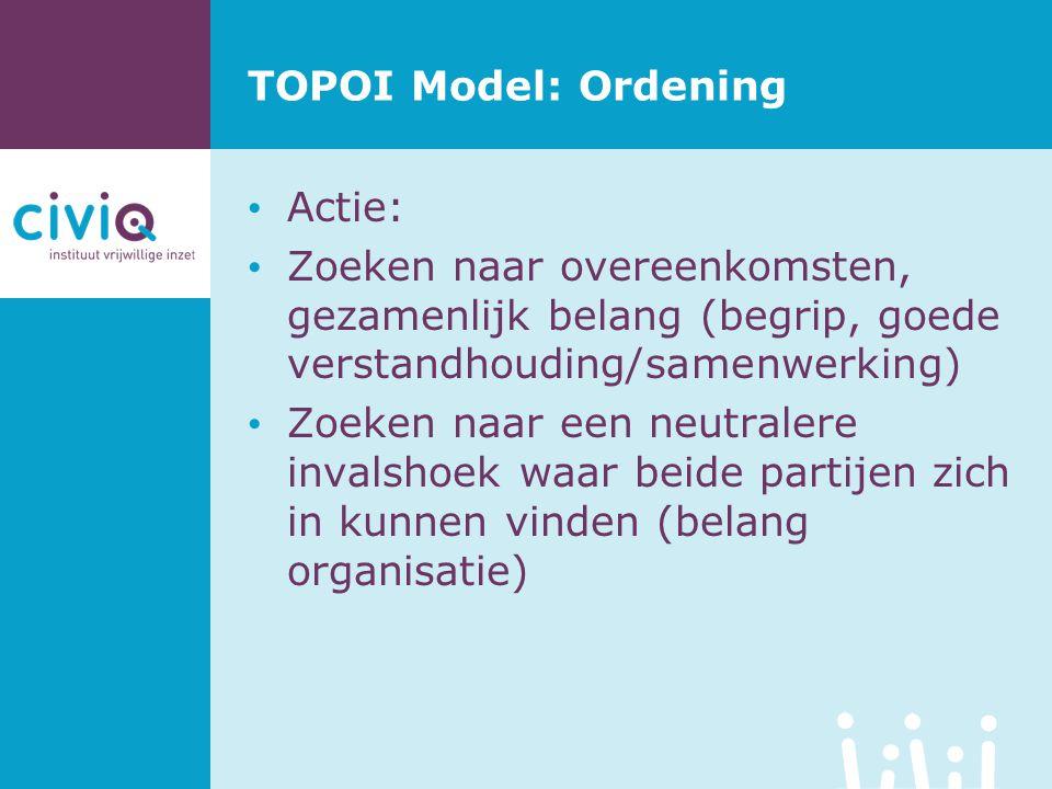 TOPOI Model: Ordening Actie: Zoeken naar overeenkomsten, gezamenlijk belang (begrip, goede verstandhouding/samenwerking)