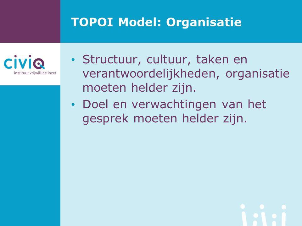 TOPOI Model: Organisatie
