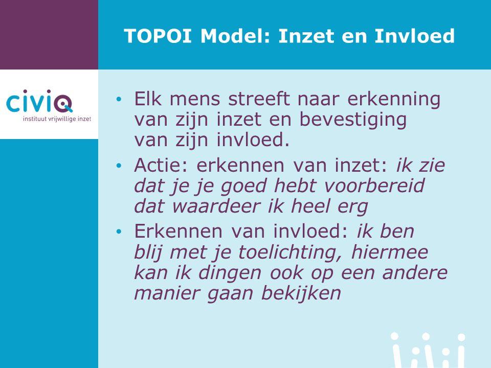 TOPOI Model: Inzet en Invloed