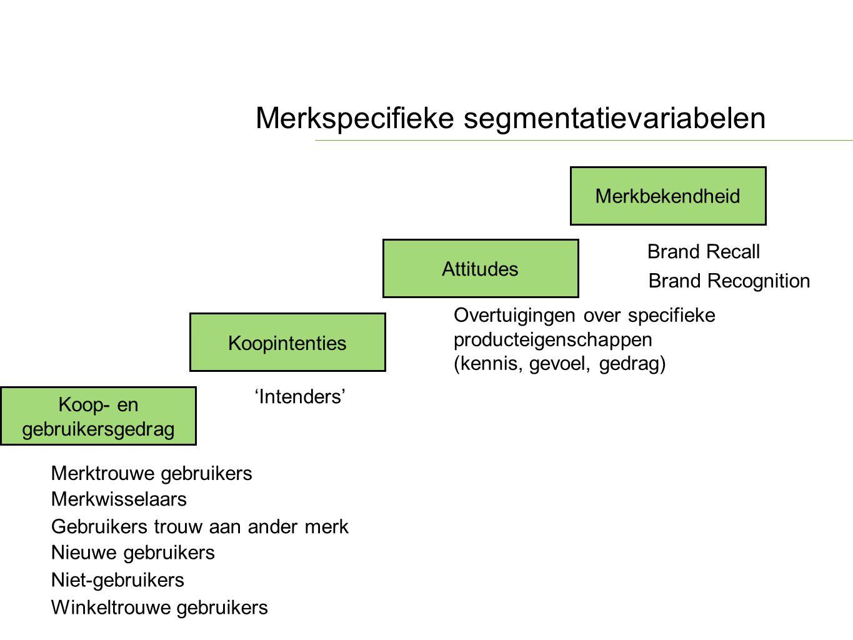Merkspecifieke segmentatievariabelen