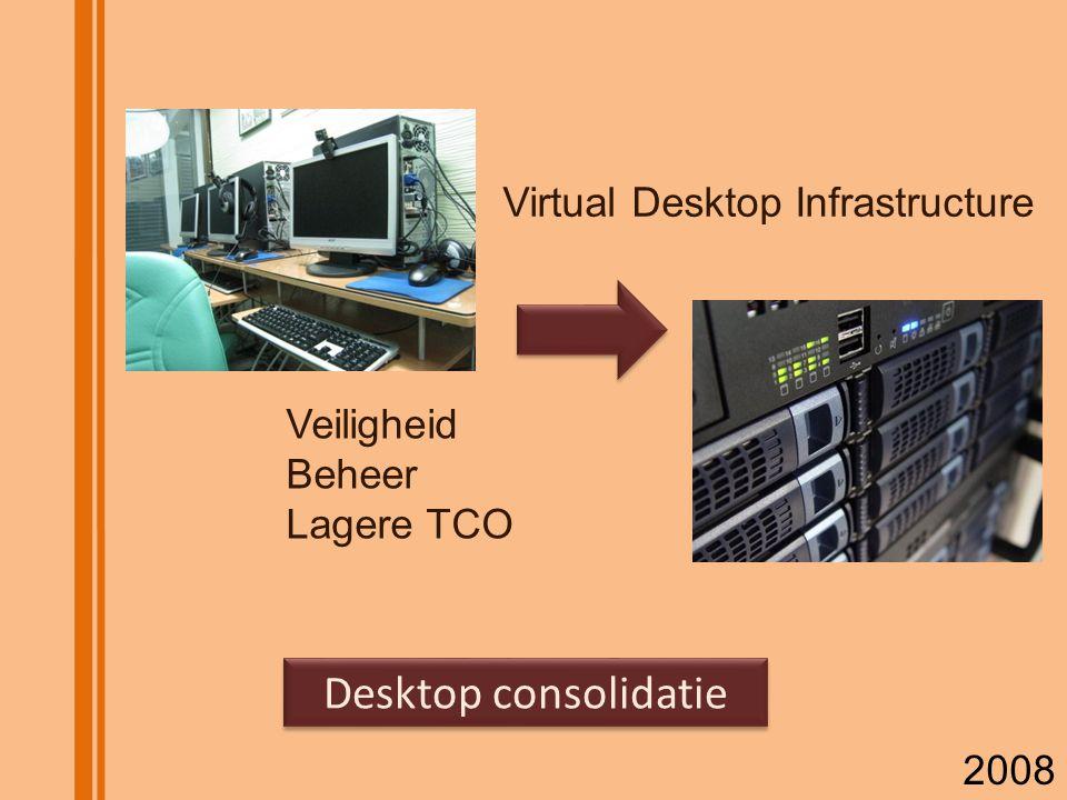 Desktop consolidatie Virtual Desktop Infrastructure Veiligheid Beheer
