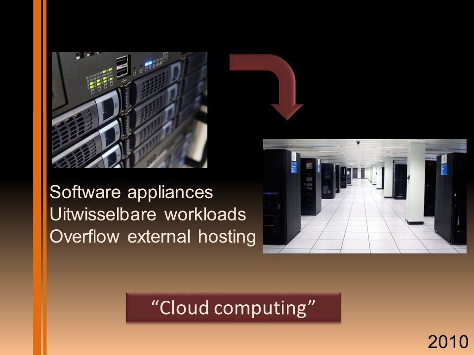 Cloud computing Software appliances Uitwisselbare workloads