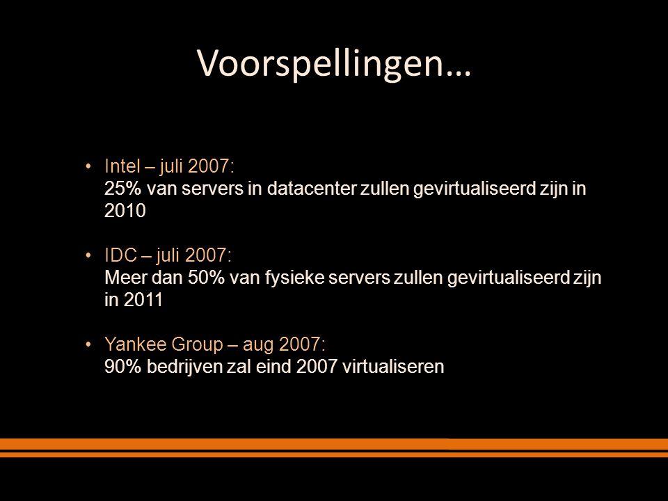 Voorspellingen… Intel – juli 2007: 25% van servers in datacenter zullen gevirtualiseerd zijn in 2010.