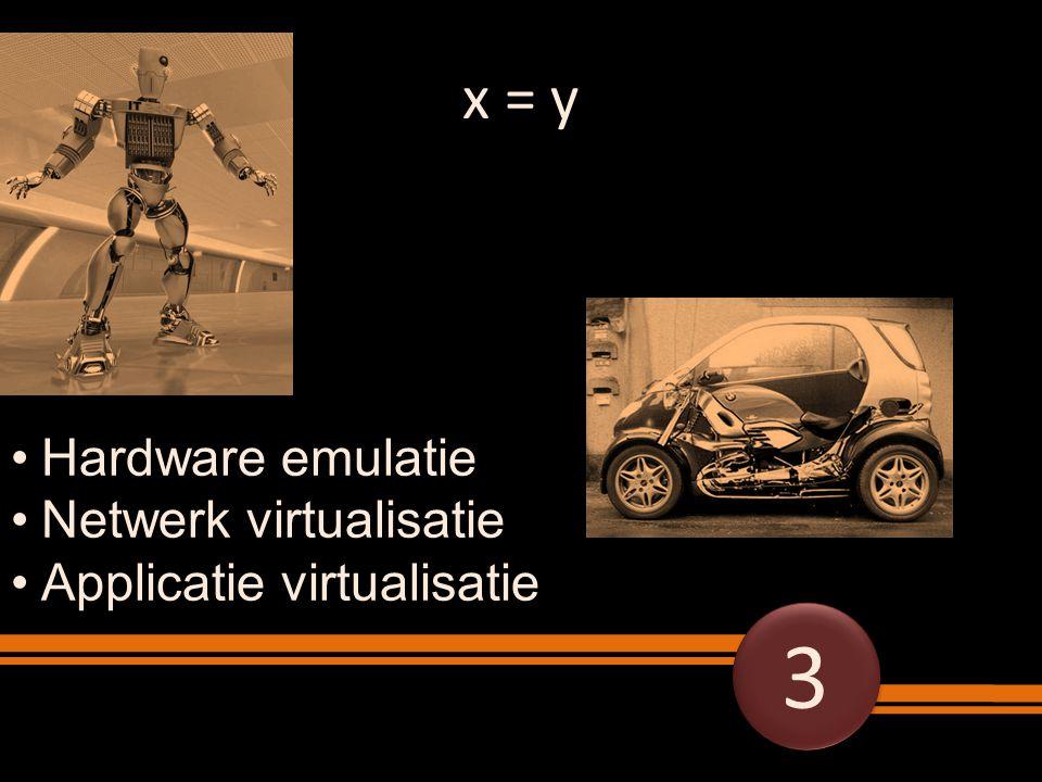 3 x = y Hardware emulatie Netwerk virtualisatie