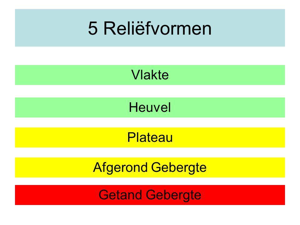 5 Reliëfvormen Vlakte Heuvel Plateau Afgerond Gebergte Getand Gebergte