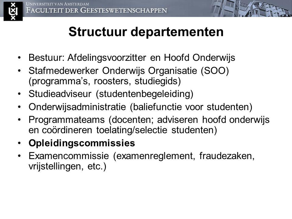 Structuur departementen