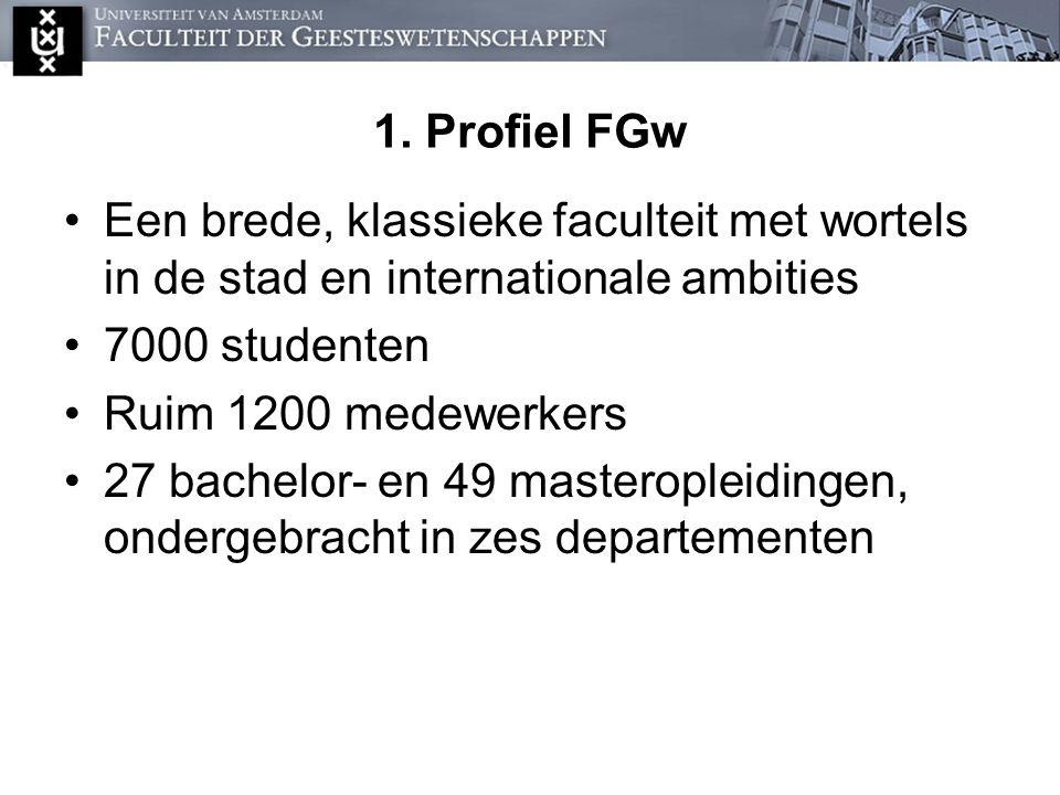 1. Profiel FGw Een brede, klassieke faculteit met wortels in de stad en internationale ambities. 7000 studenten.