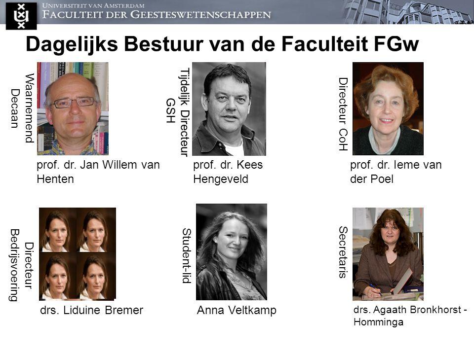 Dagelijks Bestuur van de Faculteit FGw