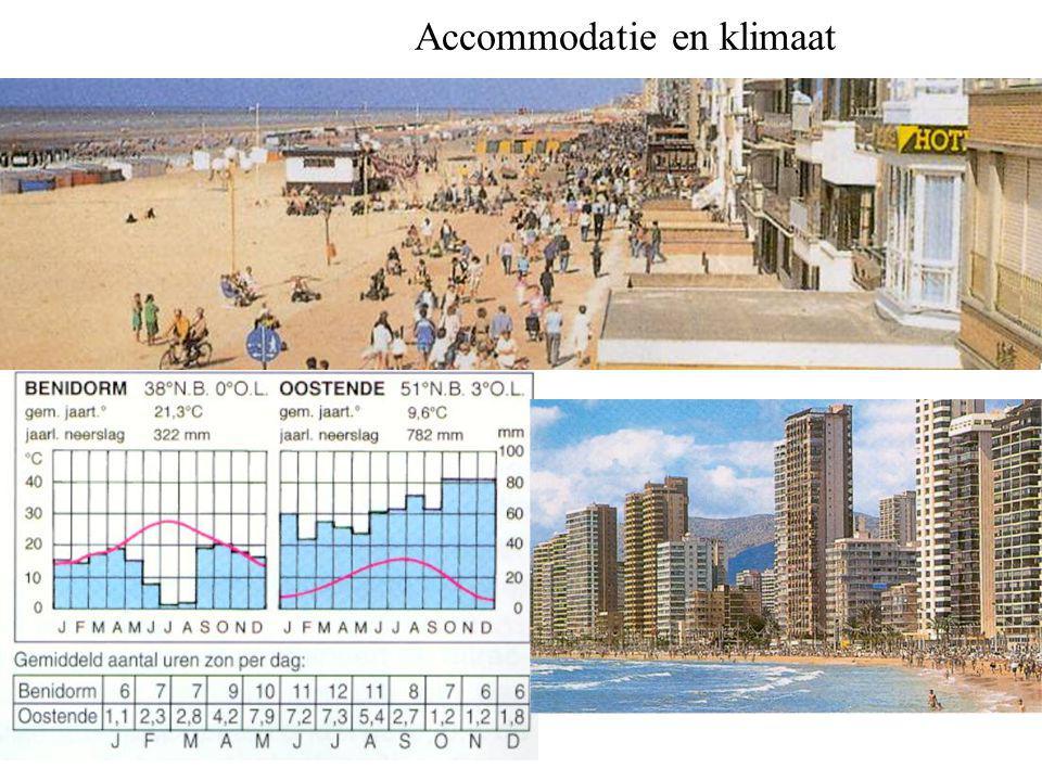 Accommodatie en klimaat