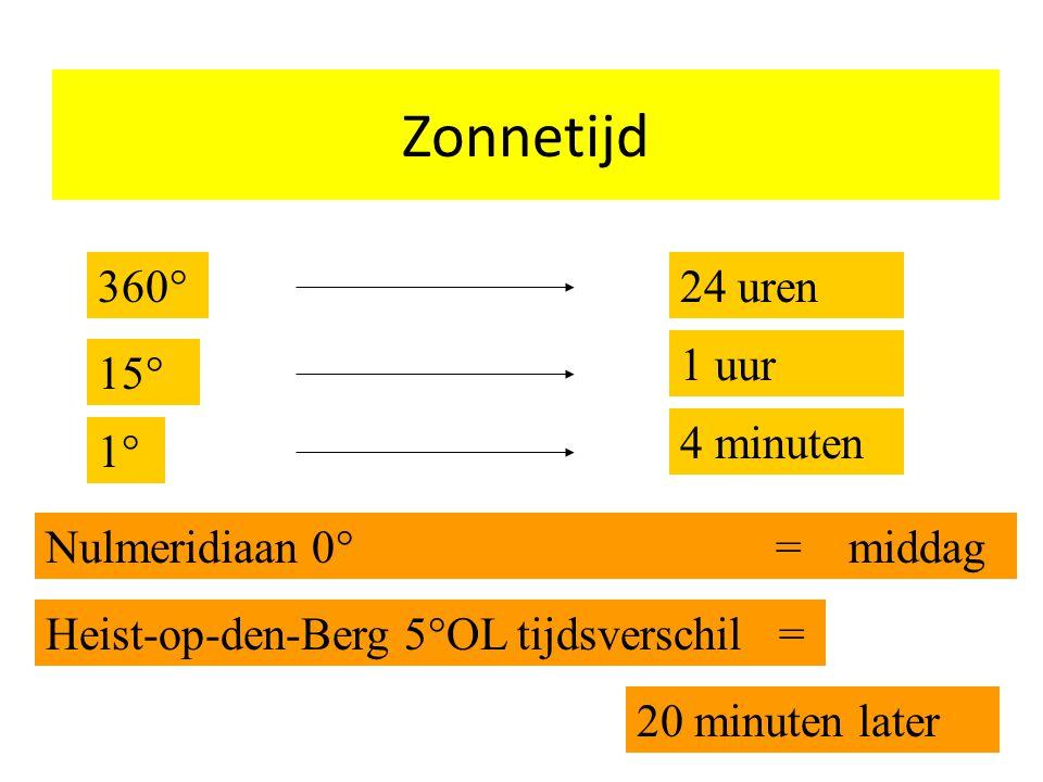 Zonnetijd 360° 24 uren 1 uur 15° 4 minuten 1° Nulmeridiaan 0° = middag