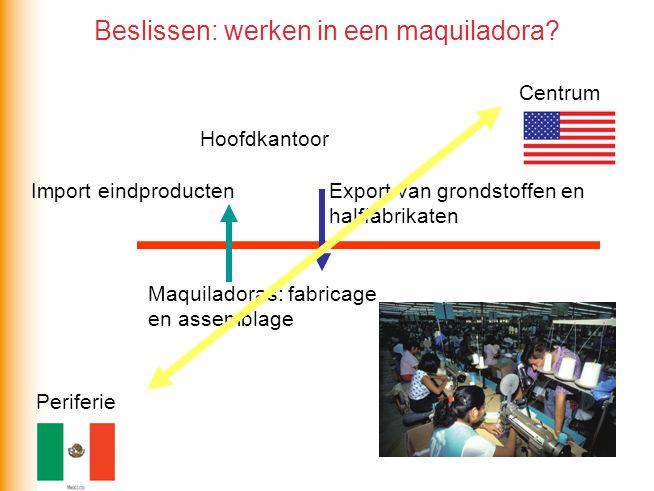 Beslissen: werken in een maquiladora