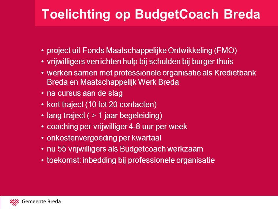 Toelichting op BudgetCoach Breda