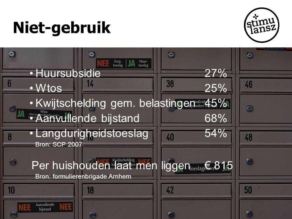 Niet-gebruik Huursubsidie 27% Wtos 25%