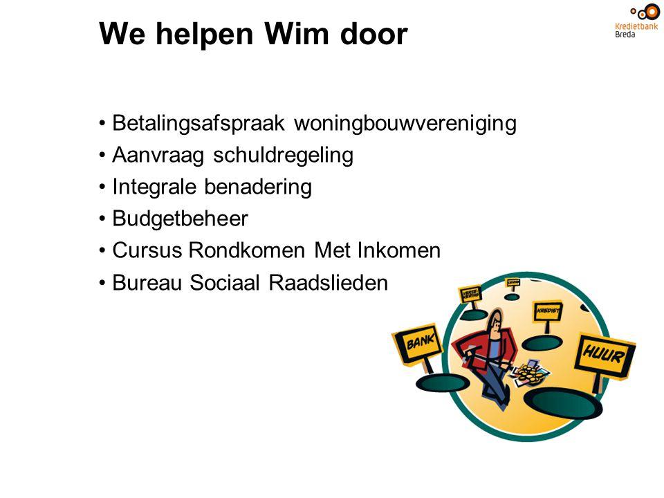 We helpen Wim door Betalingsafspraak woningbouwvereniging