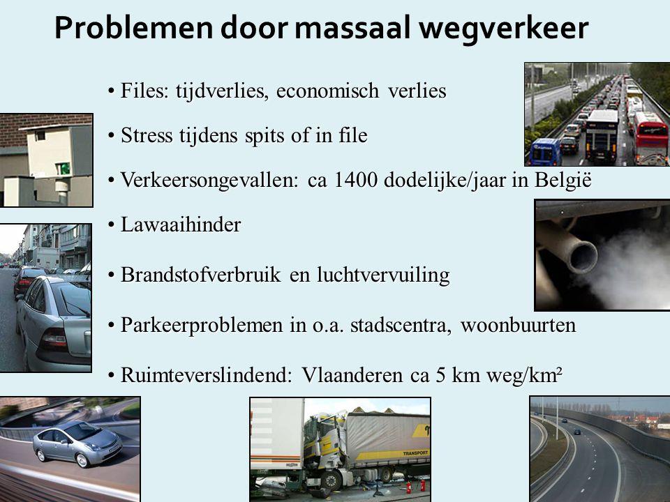 Problemen door massaal wegverkeer