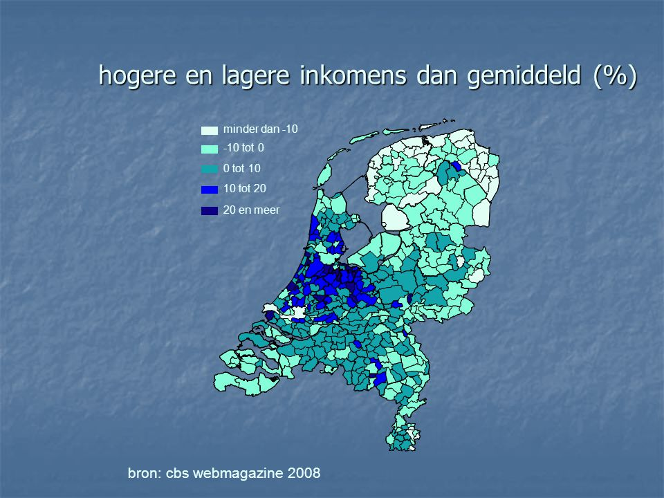 hogere en lagere inkomens dan gemiddeld (%)
