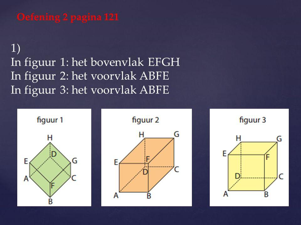 In figuur 1: het bovenvlak EFGH In figuur 2: het voorvlak ABFE