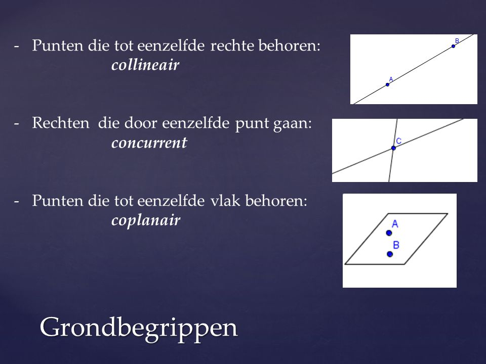 Grondbegrippen Punten die tot eenzelfde rechte behoren: collineair