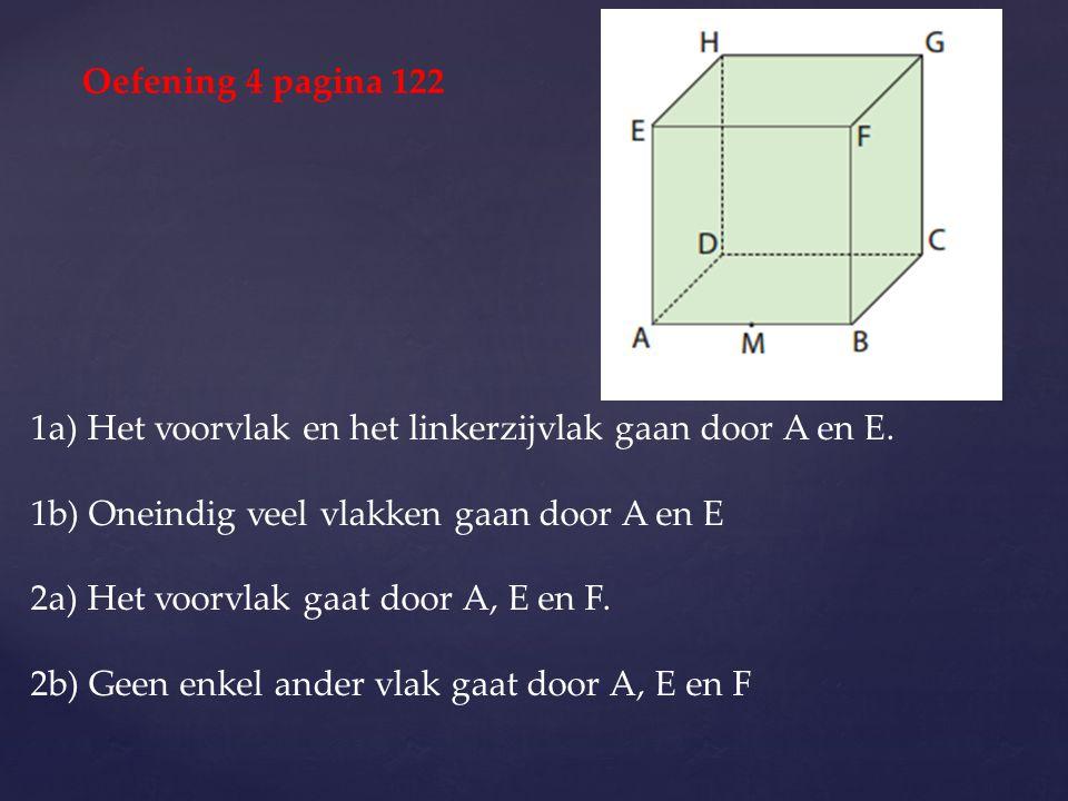 Oefening 4 pagina 122 1a) Het voorvlak en het linkerzijvlak gaan door A en E. 1b) Oneindig veel vlakken gaan door A en E.