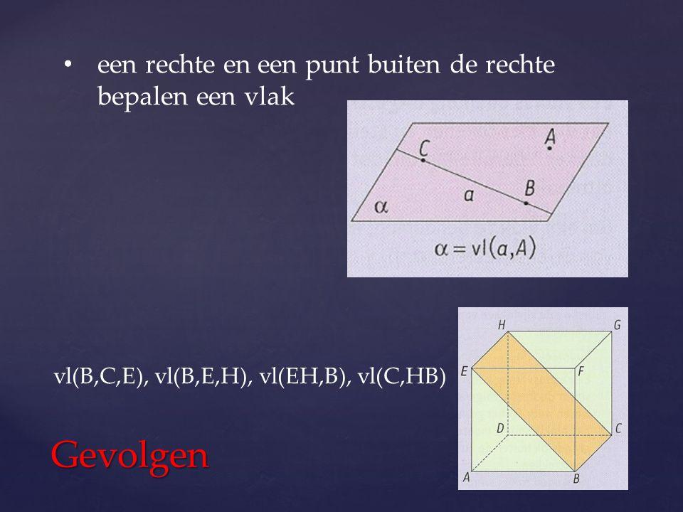 Gevolgen een rechte en een punt buiten de rechte bepalen een vlak