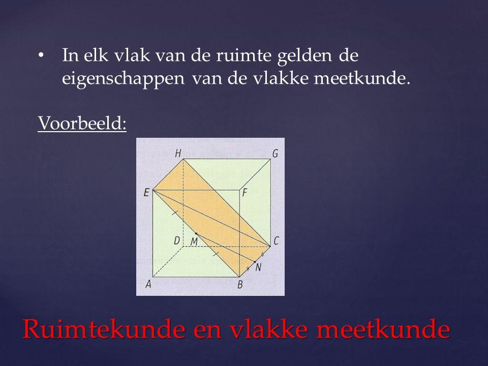 Ruimtekunde en vlakke meetkunde