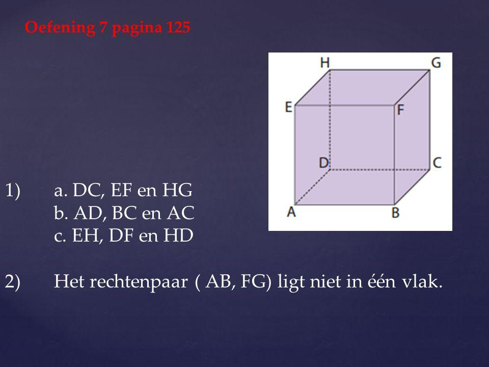 2) Het rechtenpaar ( AB, FG) ligt niet in één vlak.