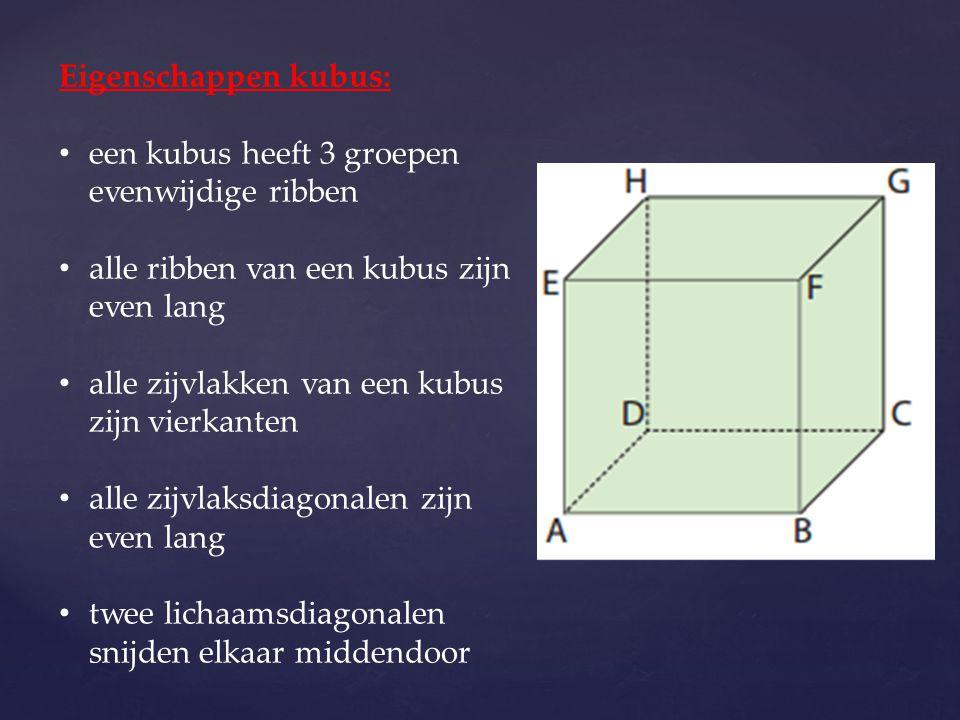 Eigenschappen kubus: een kubus heeft 3 groepen evenwijdige ribben. alle ribben van een kubus zijn even lang.