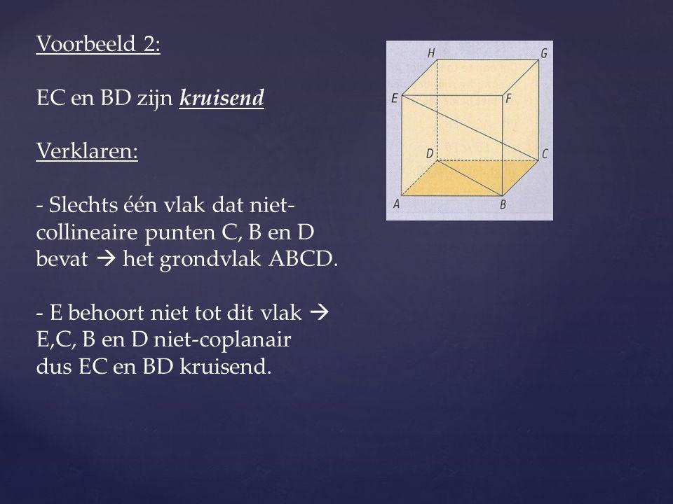 Voorbeeld 2: EC en BD zijn kruisend. Verklaren: - Slechts één vlak dat niet-collineaire punten C, B en D bevat  het grondvlak ABCD.