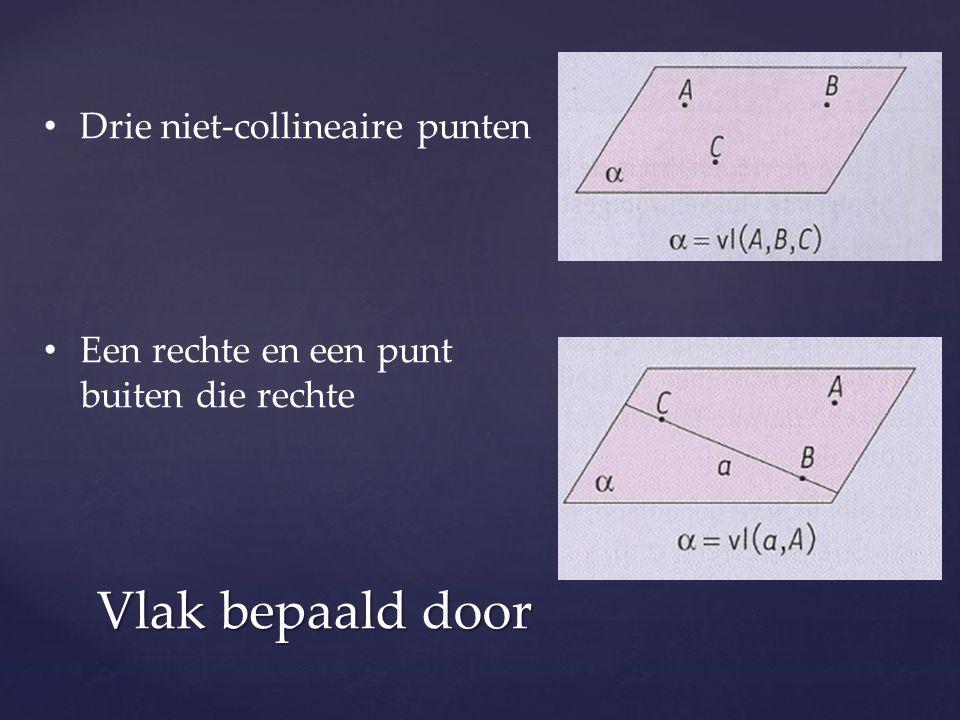Vlak bepaald door Drie niet-collineaire punten Een rechte en een punt