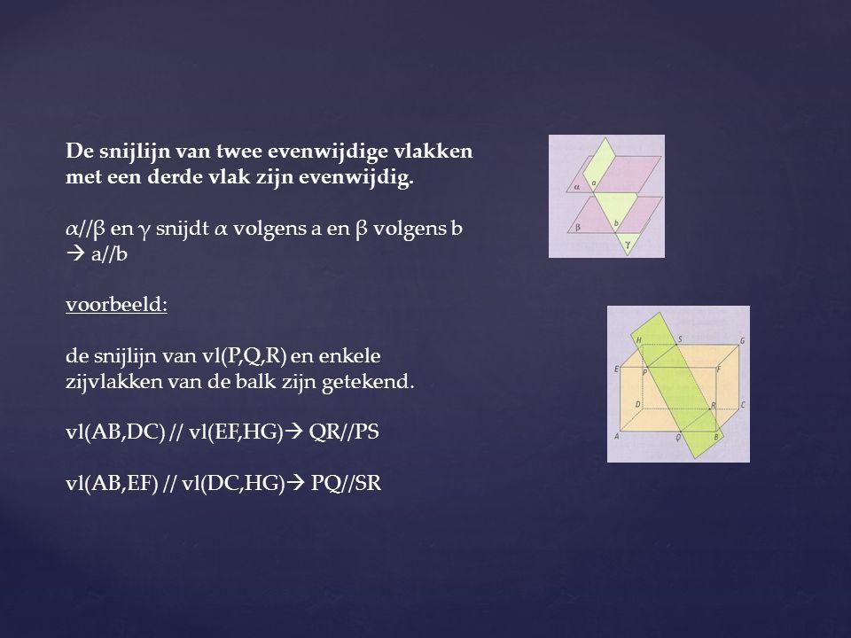 De snijlijn van twee evenwijdige vlakken met een derde vlak zijn evenwijdig.