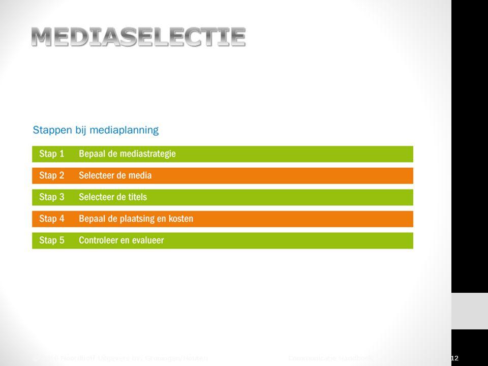 MEDIASELECTIE © 2010 Noordhoff Uitgevers bv, Groningen/Houten Communicatie Handboek 12