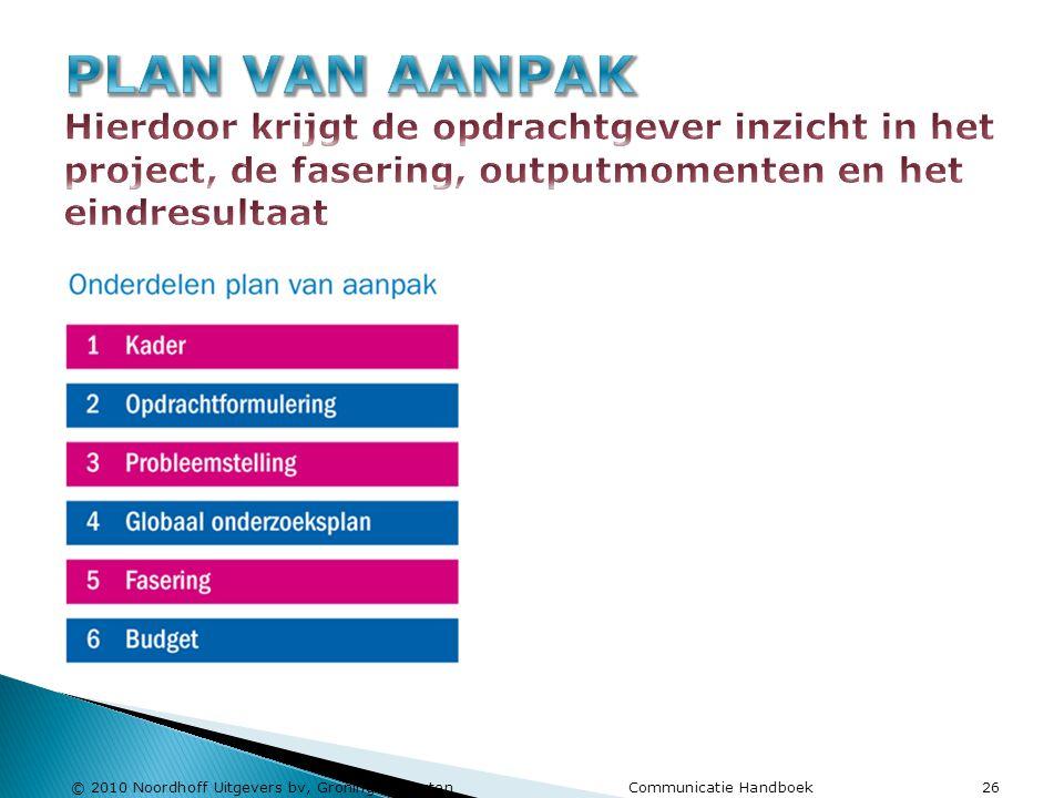 PLAN VAN AANPAK Hierdoor krijgt de opdrachtgever inzicht in het project, de fasering, outputmomenten en het eindresultaat