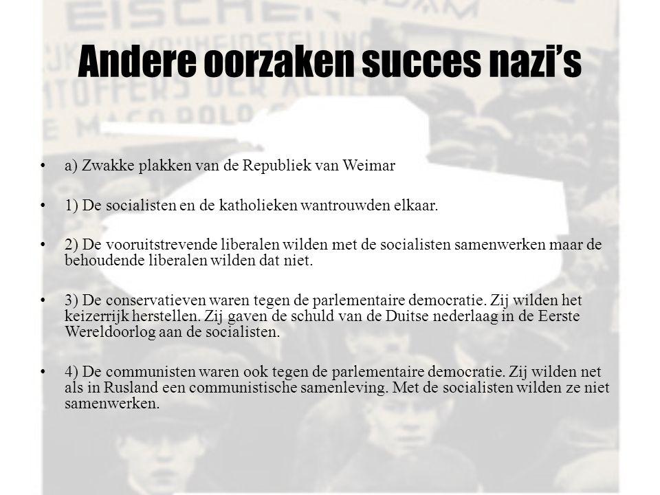 Andere oorzaken succes nazi's