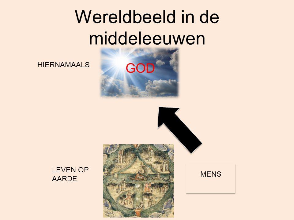 Wereldbeeld in de middeleeuwen