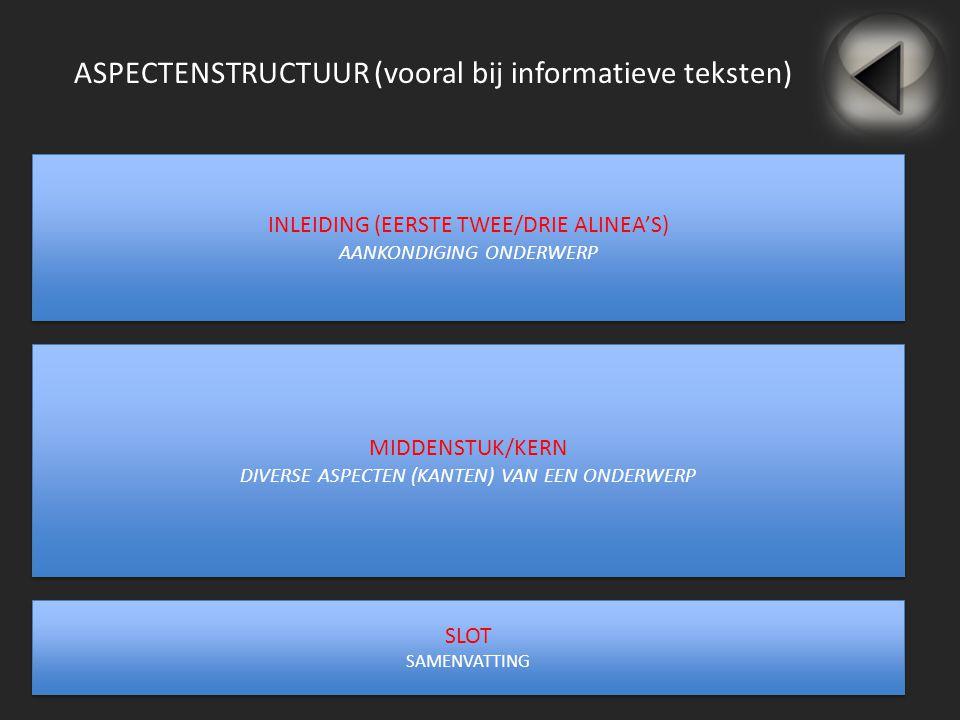 ASPECTENSTRUCTUUR (vooral bij informatieve teksten)