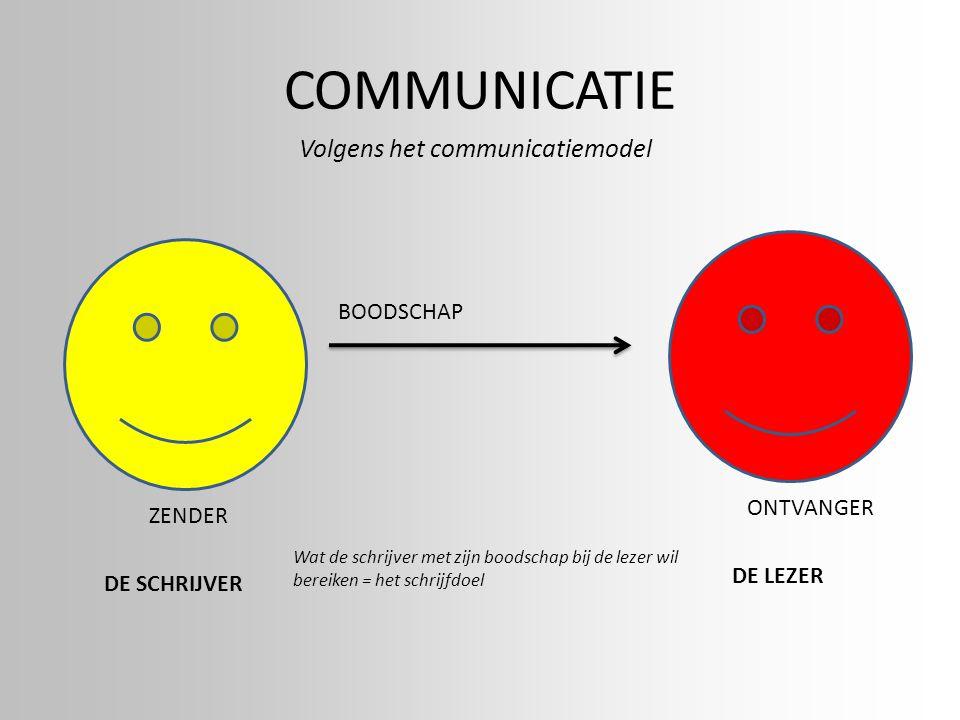 Volgens het communicatiemodel