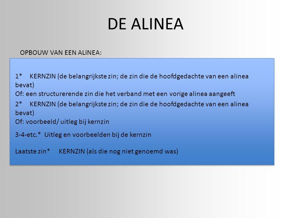 DE ALINEA OPBOUW VAN EEN ALINEA: