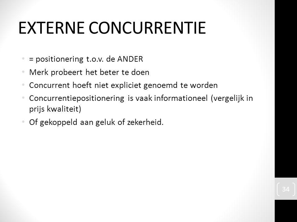 EXTERNE CONCURRENTIE = positionering t.o.v. de ANDER