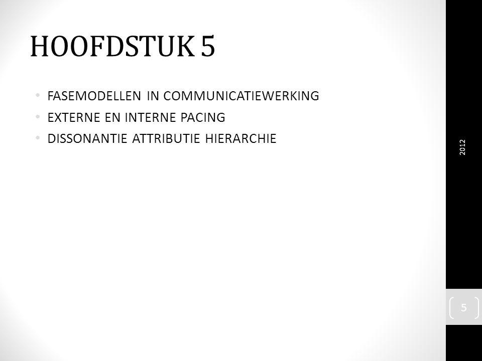 HOOFDSTUK 5 FASEMODELLEN IN COMMUNICATIEWERKING