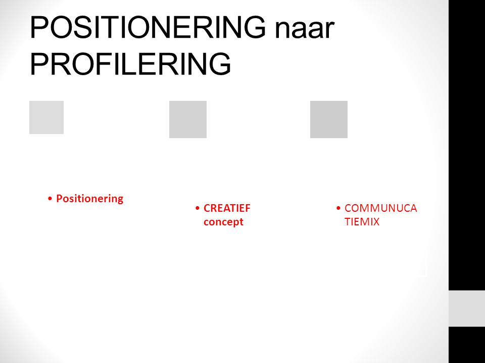 POSITIONERING naar PROFILERING