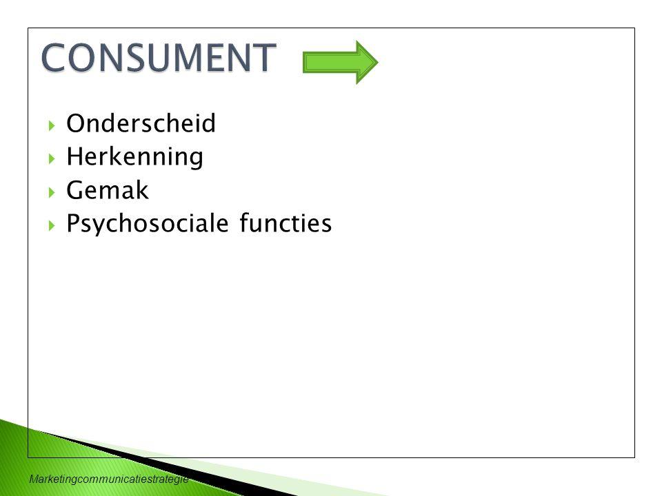 CONSUMENT Onderscheid Herkenning Gemak Psychosociale functies