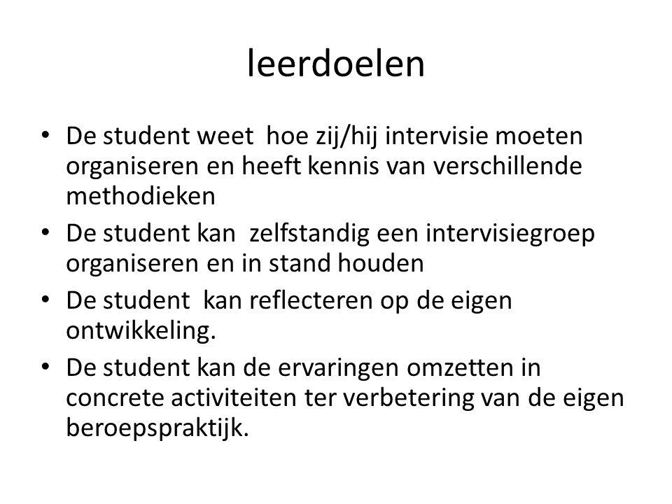 leerdoelen De student weet hoe zij/hij intervisie moeten organiseren en heeft kennis van verschillende methodieken.
