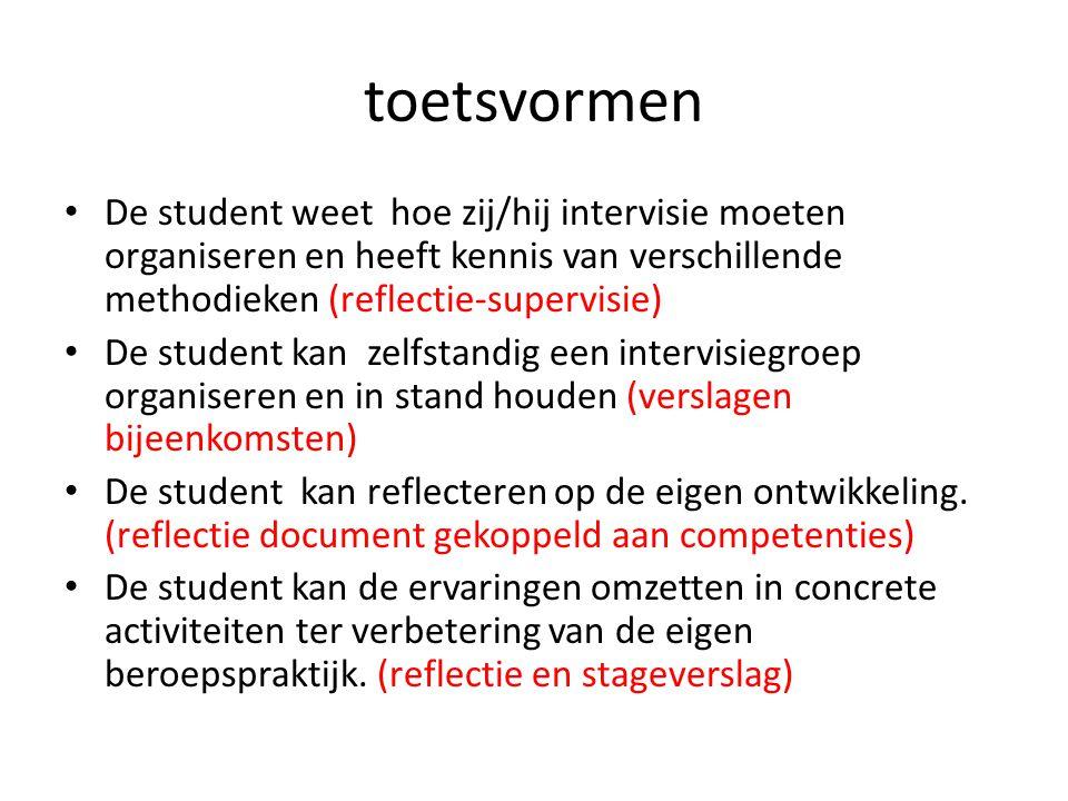 toetsvormen De student weet hoe zij/hij intervisie moeten organiseren en heeft kennis van verschillende methodieken (reflectie-supervisie)
