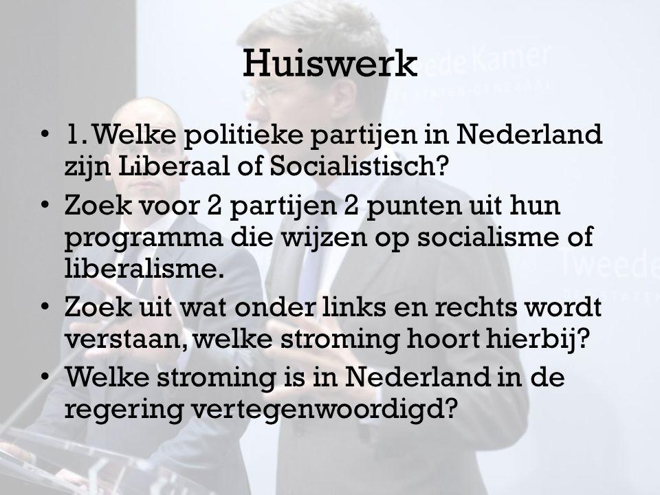 schema politieke partijen
