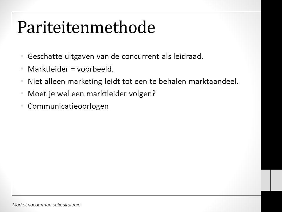 Pariteitenmethode Geschatte uitgaven van de concurrent als leidraad.