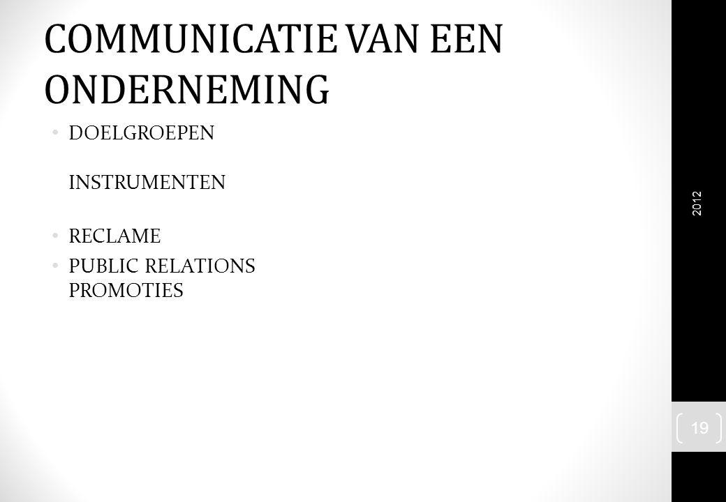 COMMUNICATIE VAN EEN ONDERNEMING