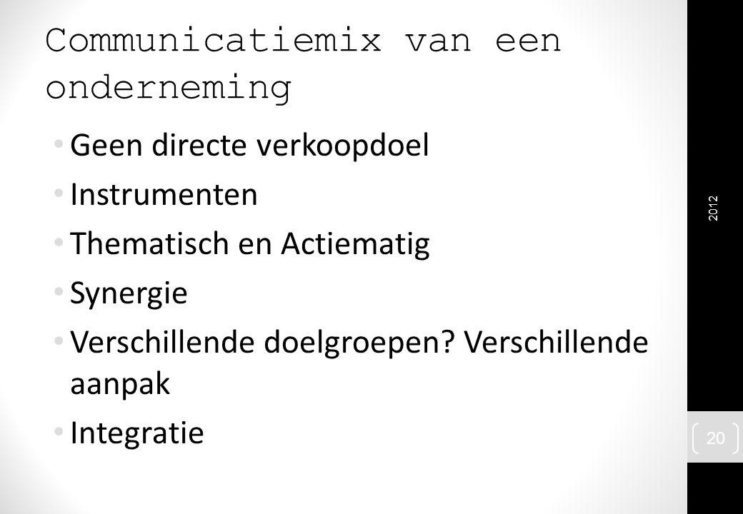 Communicatiemix van een onderneming